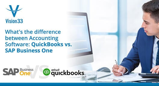 quikbooks and erp production planning and control with SAP erp