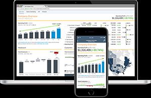 SAP Business One Cloud Analytics